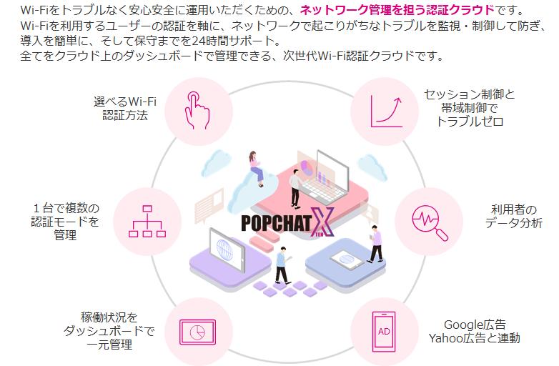 POPCHAT-X Dashboard